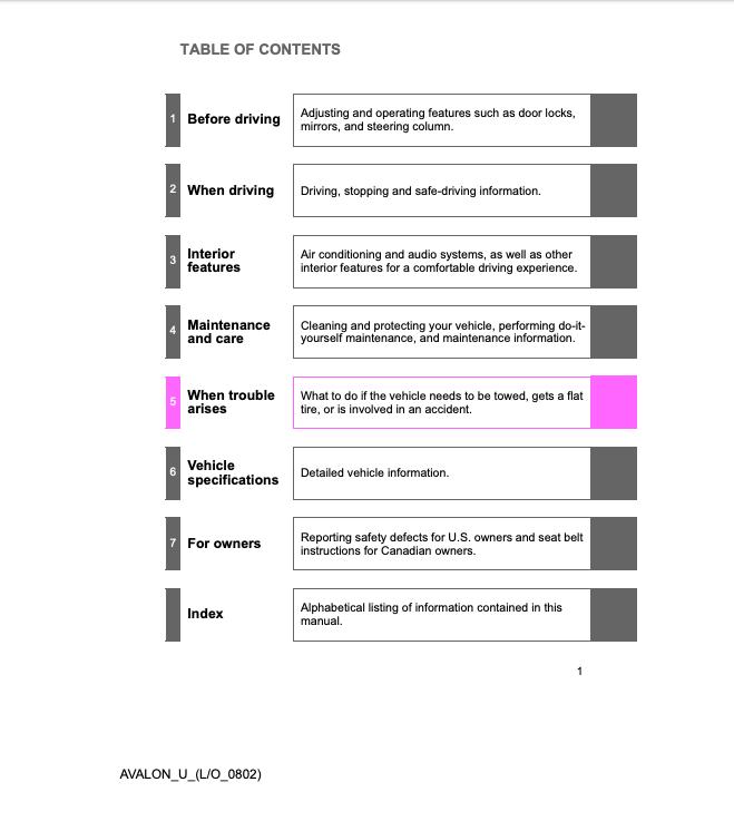 2008 Toyota Avalon Owner's Manual (OM41433U) Image