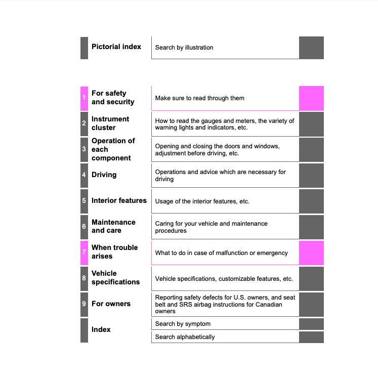 2016 Toyota Avalon Owners Manual (OM07001U) Image