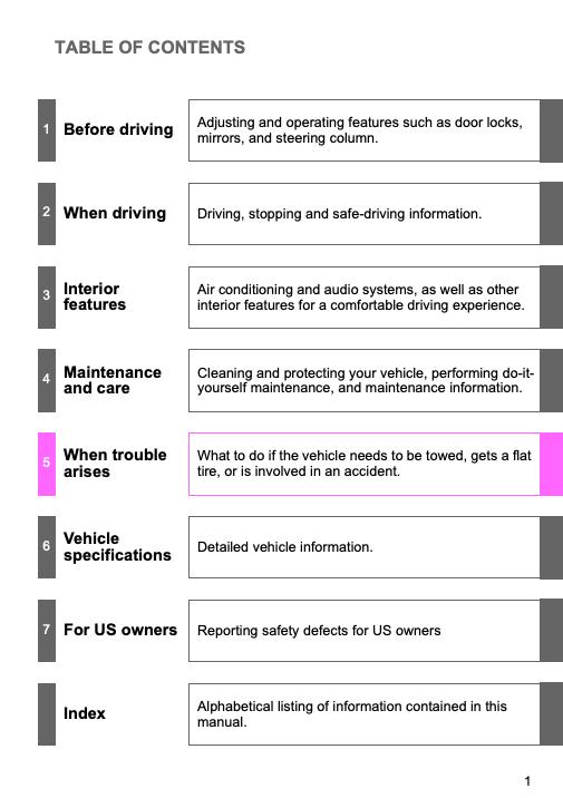 2008 Toyota Highlander Owner's Manual Image