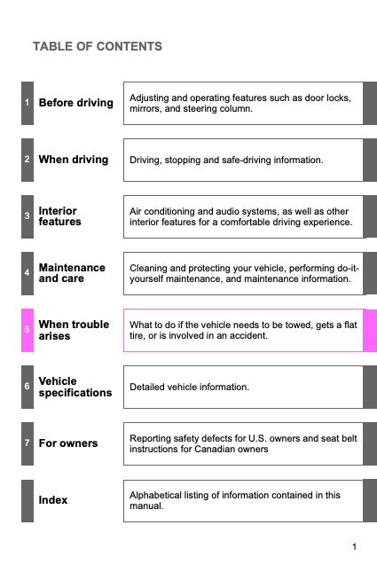 2009 Toyota Highlander Owner's Manual Image