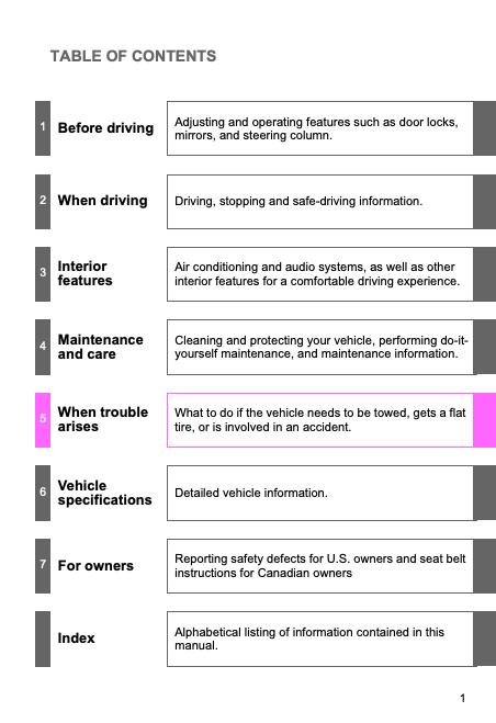 2010 Toyota Highlander Owner's Manual Image