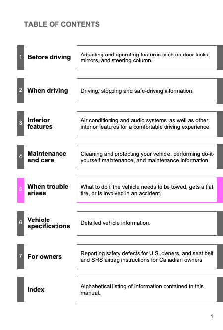 2012 Toyota Highlander Owner's Manual Image