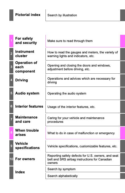 2014 Toyota Highlander Owner's Manual Image
