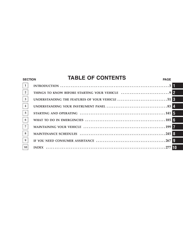 2005 Chrysler Sebring Owner S Manual Sign Up Download Ownermanual