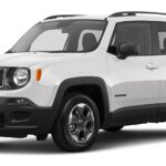 Jeep Renegade Thumb